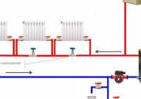 Технология монтажа водяного отопления в частном доме