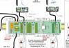 Что из себя представляет программируемый термостат? Зачем он нужен?