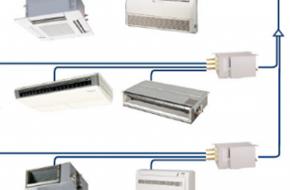 Какие есть виды систем кондиционирования и оборудования для него