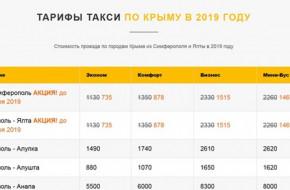 Обзор услуг такси в Ялте simferopol.yalta24.taxi