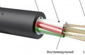 Как производят волоконно-оптический кабель