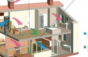 Как сделать вентиляцию в частном доме?