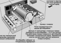 Неисправности картриджей лазерных принтеров по электрической части