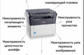 Типичные неисправности принтеров