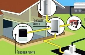 Что такое автономная газификация частного дома и как она делается