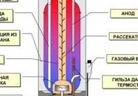 Плюсы и минусы газовых накопительных котлов