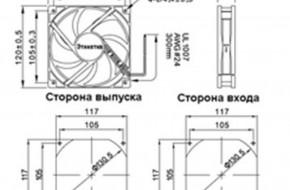 Виды и применение вентиляторов 120х120 мм.