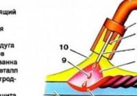 Сварочный аппарат полуавтомат — как варить