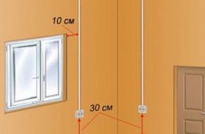 Как удобно расположить розетки и выключатели в квартире: советы опытного дизайнера