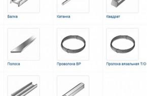 Что относится к металлопрокату