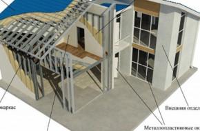 Что такое технология ЛСТК в строительстве