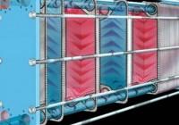 Как подобрать пластинчатый теплообменник?